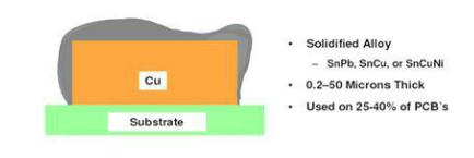 DCB Ceramic PCB Design Guide| DCB Design Guide | Ceraamic